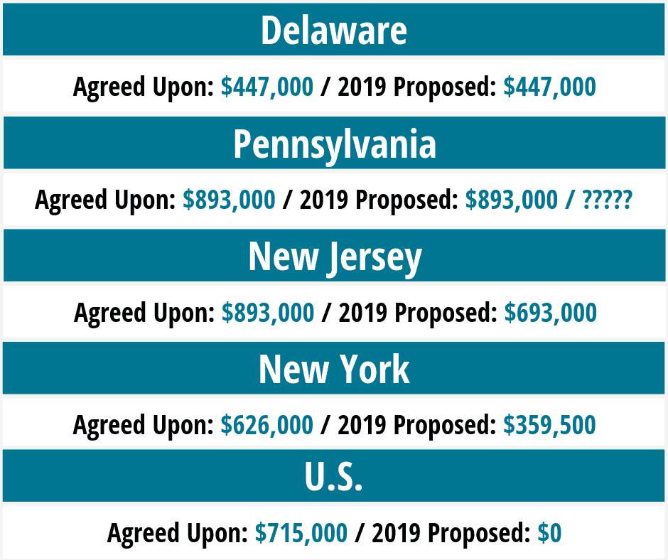 Delaware-2